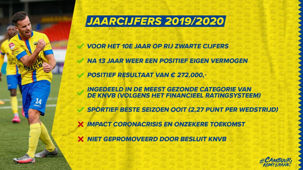 cambuur.nl